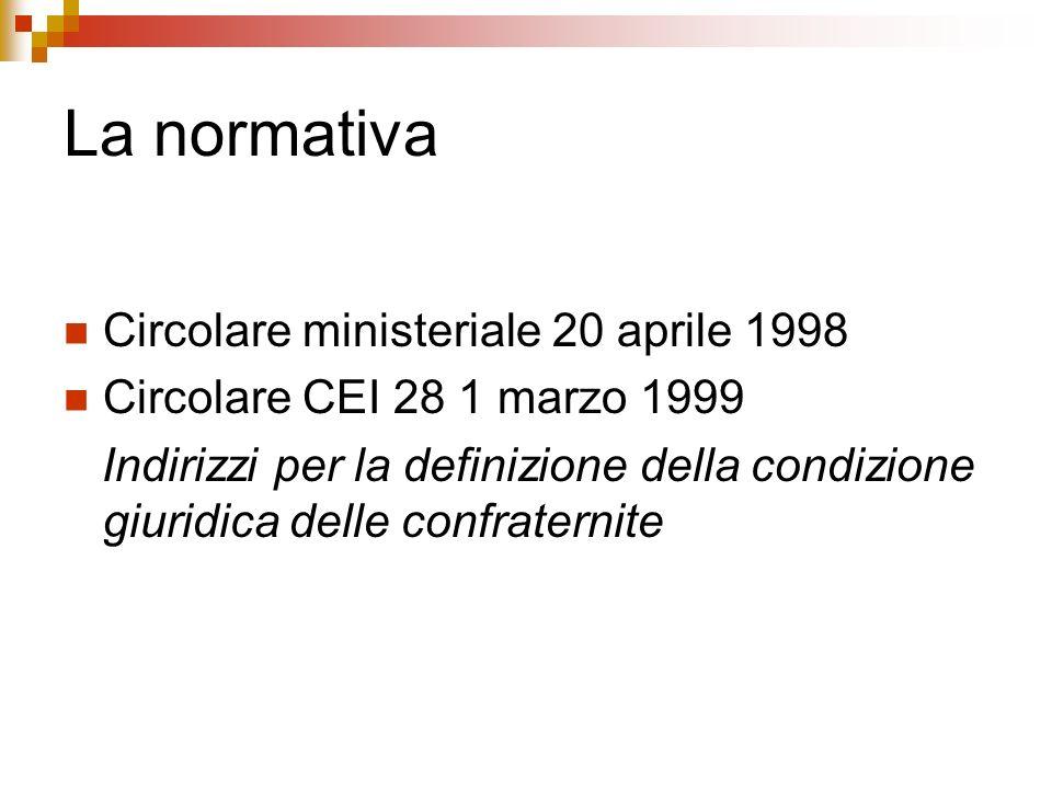 La normativa Circolare ministeriale 20 aprile 1998 Circolare CEI 28 1 marzo 1999 Indirizzi per la definizione della condizione giuridica delle confrat