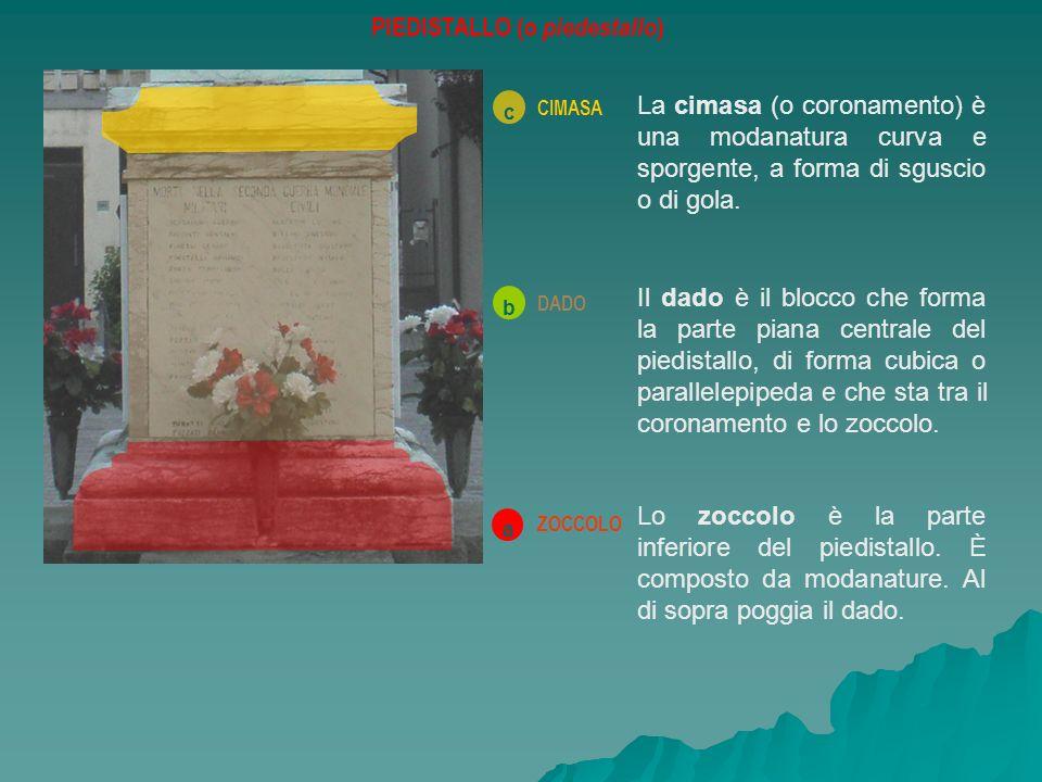 PIEDISTALLO (o piedestallo ) a b ZOCCOLO DADO c CIMASA Lo zoccolo è la parte inferiore del piedistallo.