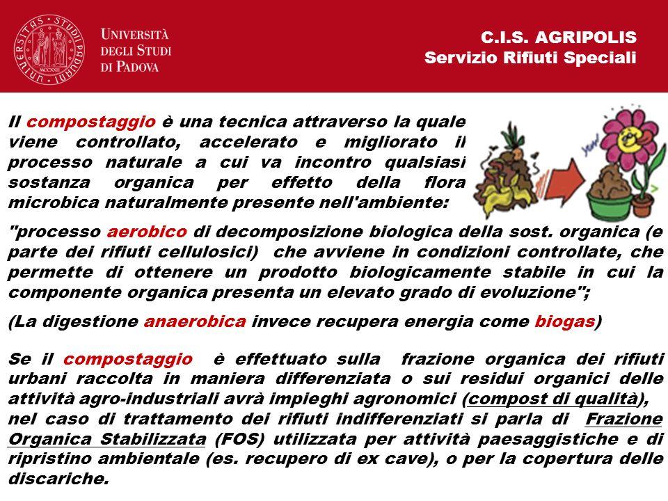 C.I.S. AGRIPOLIS Servizio Rifiuti Speciali Se il compostaggio è effettuato sulla frazione organica dei rifiuti urbani raccolta in maniera differenziat