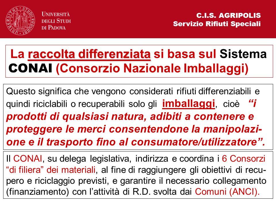 C.I.S. AGRIPOLIS Servizio Rifiuti Speciali raccolta differenziata La raccolta differenziata si basa sul Sistema CONAI (Consorzio Nazionale Imballaggi)