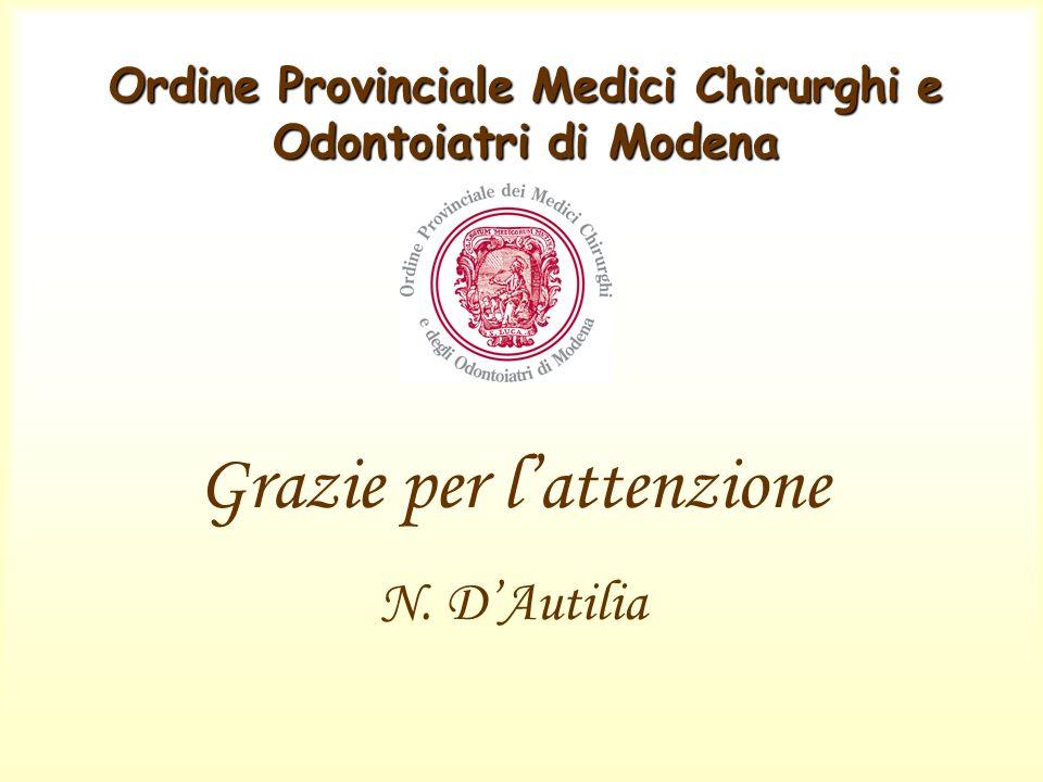Ordine Provinciale Medici Chirurghi e Odontoiatri di Modena Grazie per lattenzione N. DAutilia