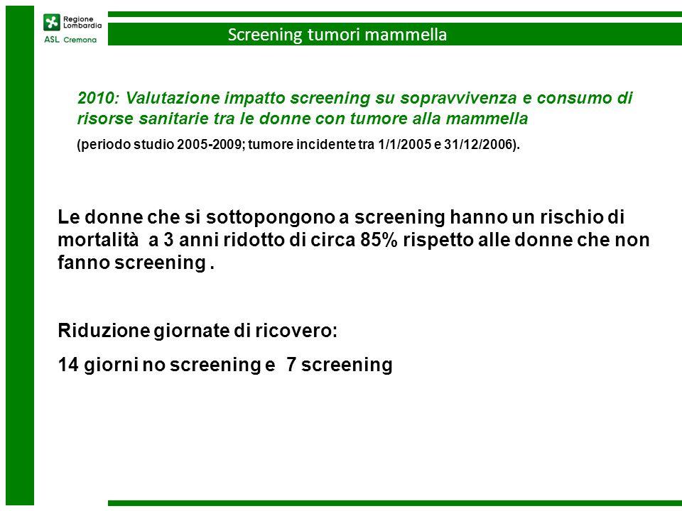 2010: Valutazione impatto screening su sopravvivenza e consumo di risorse sanitarie tra le donne con tumore alla mammella (periodo studio 2005-2009; tumore incidente tra 1/1/2005 e 31/12/2006).