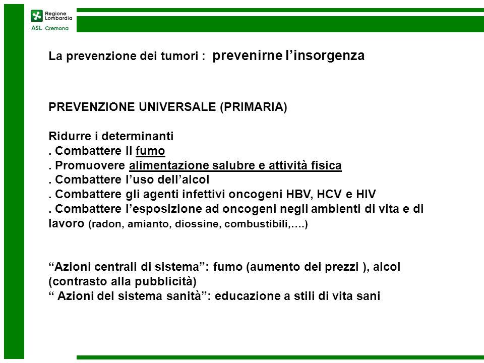 La prevenzione dei tumori : prevenirne linsorgenza PREVENZIONE UNIVERSALE (PRIMARIA) Ridurre i determinanti.