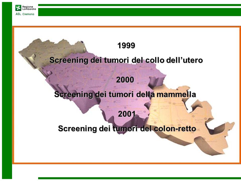 Gli esami di screening servono a fare diagnosi precoce in assenza di sintomi Perché bisogna fare lesame quando si sta bene.