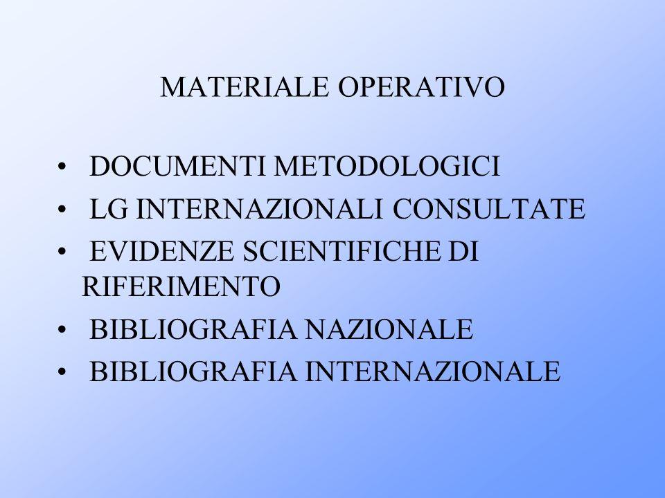 MATERIALE OPERATIVO DOCUMENTI METODOLOGICI LG INTERNAZIONALI CONSULTATE EVIDENZE SCIENTIFICHE DI RIFERIMENTO BIBLIOGRAFIA NAZIONALE BIBLIOGRAFIA INTER