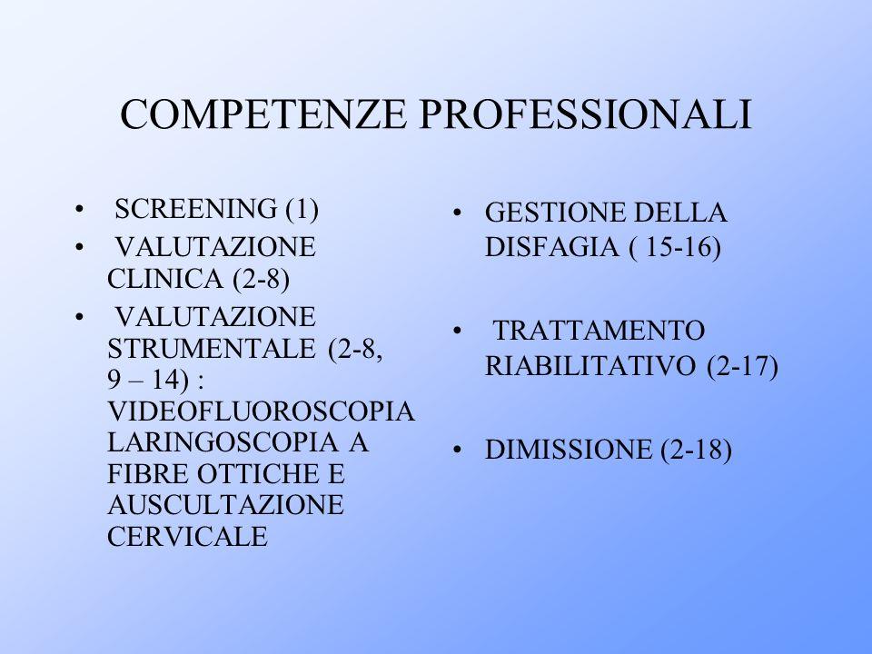 COMPETENZE PROFESSIONALI SCREENING (1) VALUTAZIONE CLINICA (2-8) VALUTAZIONE STRUMENTALE (2-8, 9 – 14) : VIDEOFLUOROSCOPIA LARINGOSCOPIA A FIBRE OTTIC
