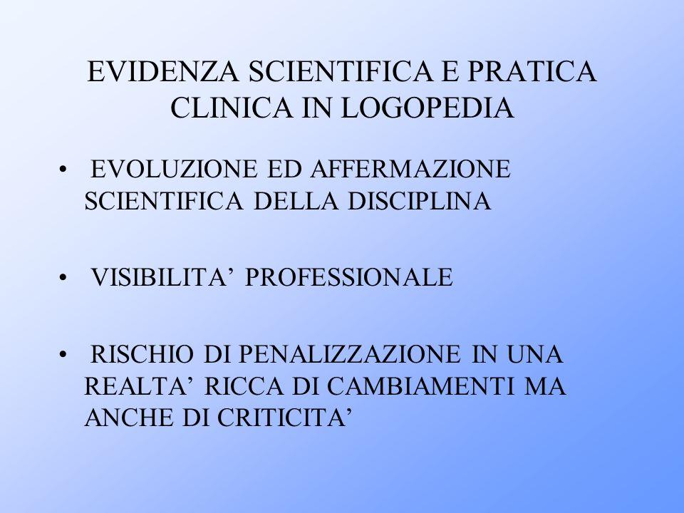 EVIDENZA SCIENTIFICA E PRATICA CLINICA IN LOGOPEDIA EVOLUZIONE ED AFFERMAZIONE SCIENTIFICA DELLA DISCIPLINA VISIBILITA PROFESSIONALE RISCHIO DI PENALI
