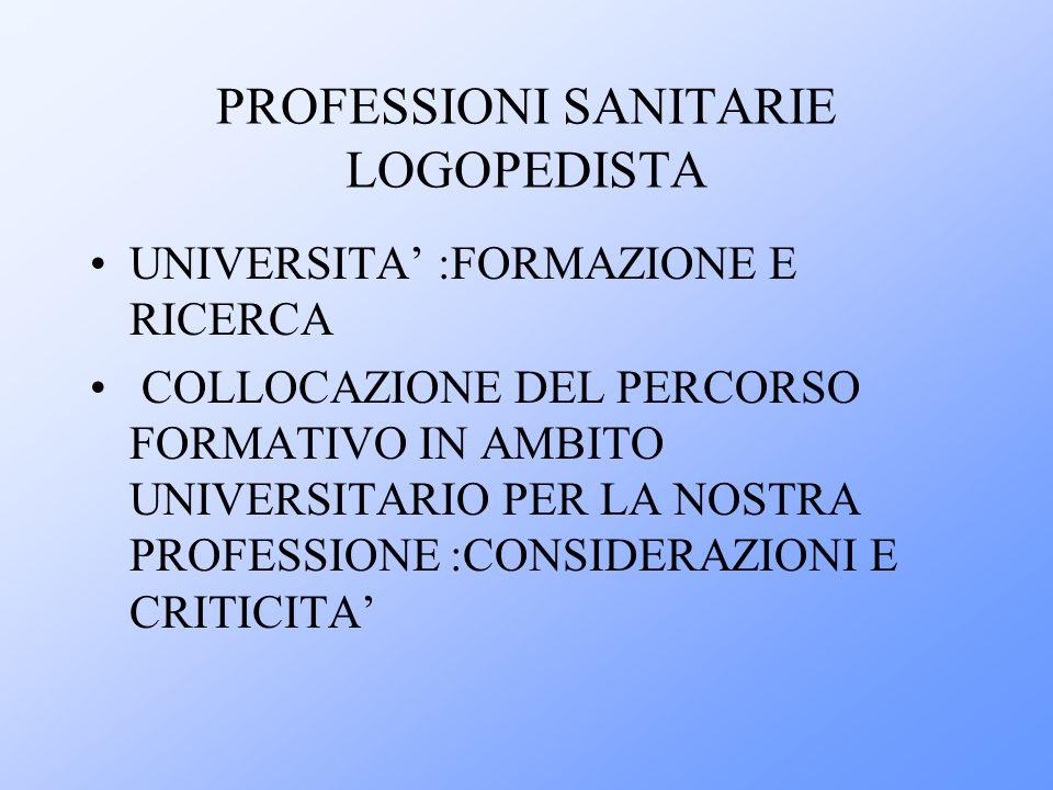 PROFESSIONI SANITARIE LOGOPEDISTA UNIVERSITA :FORMAZIONE E RICERCA COLLOCAZIONE DEL PERCORSO FORMATIVO IN AMBITO UNIVERSITARIO PER LA NOSTRA PROFESSIO