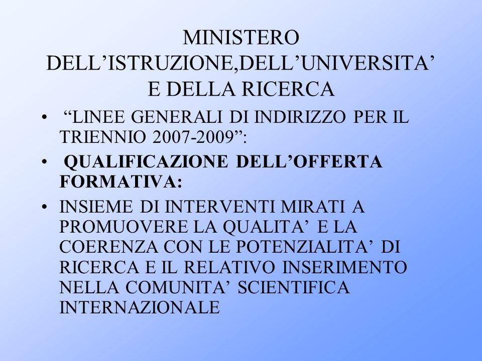 MINISTERO DELLISTRUZIONE,DELLUNIVERSITA E DELLA RICERCA LINEE GENERALI DI INDIRIZZO PER IL TRIENNIO 2007-2009: QUALIFICAZIONE DELLOFFERTA FORMATIVA: I