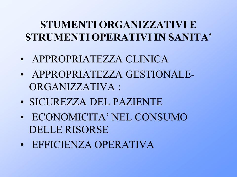 STUMENTI ORGANIZZATIVI E STRUMENTI OPERATIVI IN SANITA APPROPRIATEZZA CLINICA APPROPRIATEZZA GESTIONALE- ORGANIZZATIVA : SICUREZZA DEL PAZIENTE ECONOM