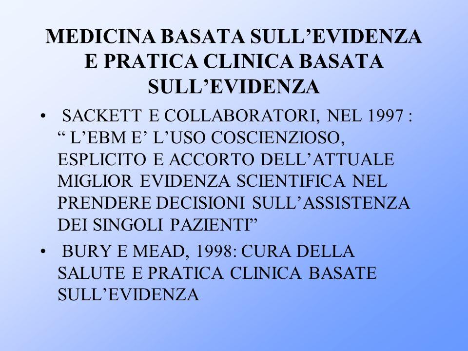 MEDICINA BASATA SULLEVIDENZA E PRATICA CLINICA BASATA SULLEVIDENZA SACKETT E COLLABORATORI, NEL 1997 : LEBM E LUSO COSCIENZIOSO, ESPLICITO E ACCORTO D