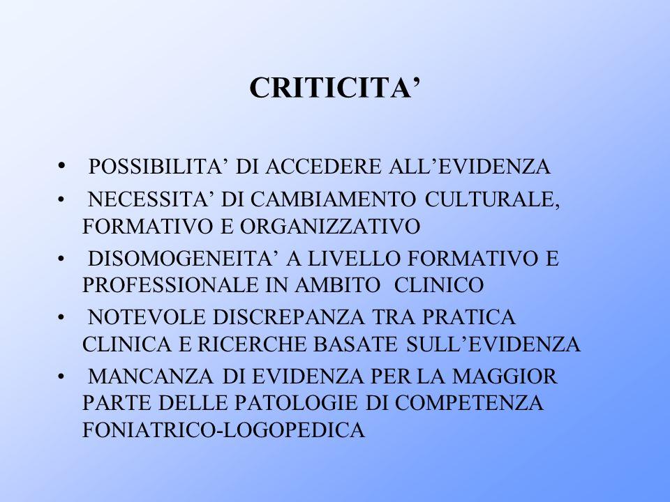 CRITICITA POSSIBILITA DI ACCEDERE ALLEVIDENZA NECESSITA DI CAMBIAMENTO CULTURALE, FORMATIVO E ORGANIZZATIVO DISOMOGENEITA A LIVELLO FORMATIVO E PROFES