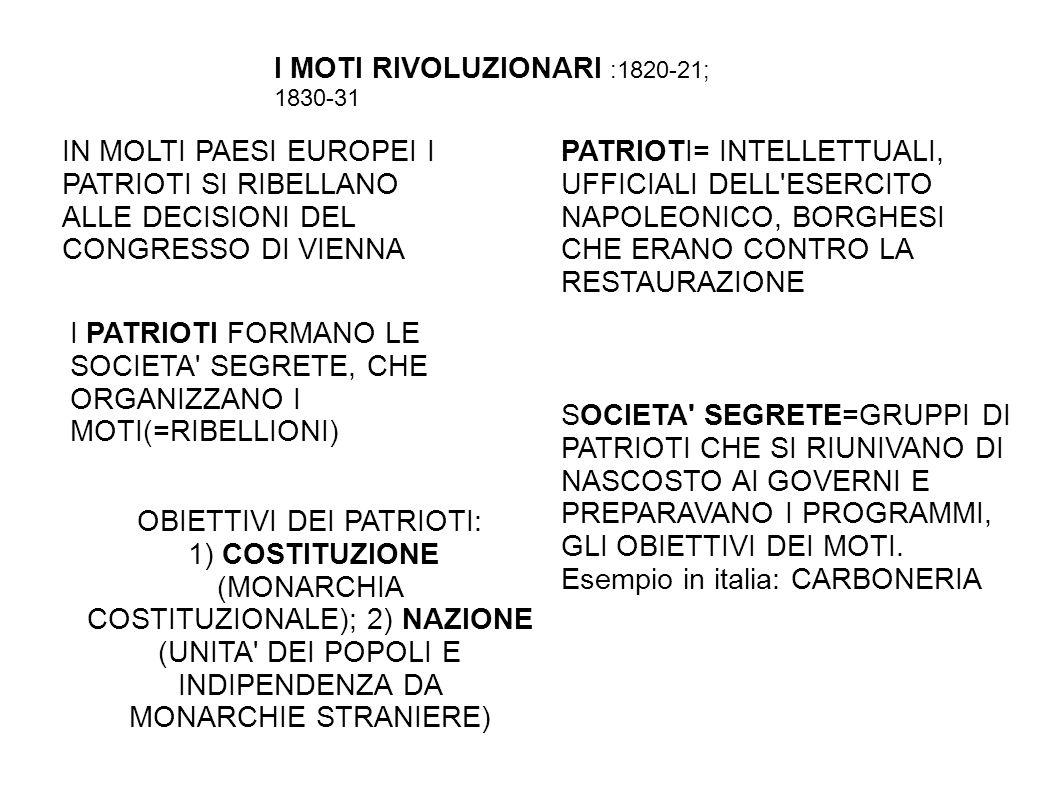 I MOTI RIVOLUZIONARI :1820-21; 1830-31 IN MOLTI PAESI EUROPEI I PATRIOTI SI RIBELLANO ALLE DECISIONI DEL CONGRESSO DI VIENNA PATRIOTI= INTELLETTUALI,