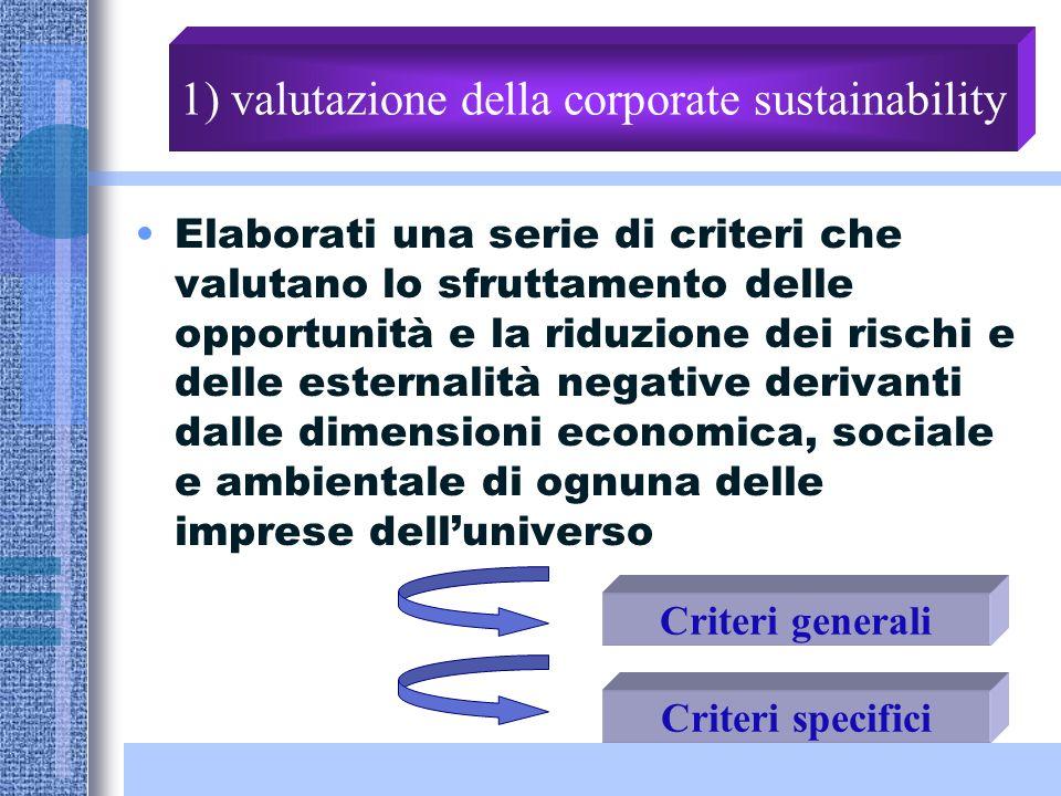 Elaborati una serie di criteri che valutano lo sfruttamento delle opportunità e la riduzione dei rischi e delle esternalità negative derivanti dalle dimensioni economica, sociale e ambientale di ognuna delle imprese delluniverso 1) valutazione della corporate sustainability Criteri generali Criteri specifici