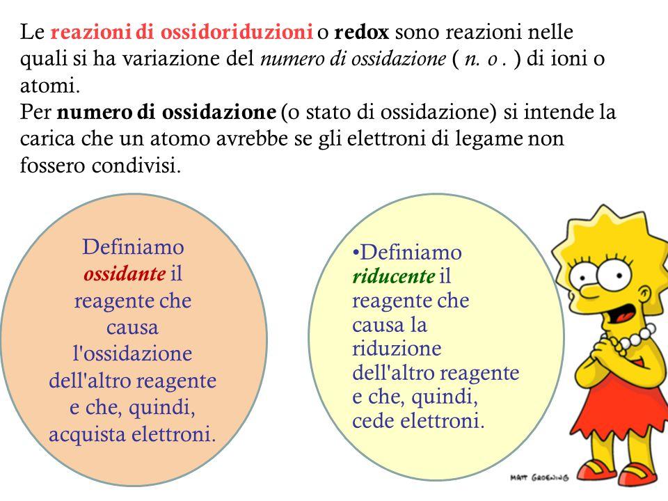 Alcune reazioni, sviluppandosi, non portano alla variazione del numero di ossidazione, altre sì: queste sono le reazioni di ossido-riduzione.