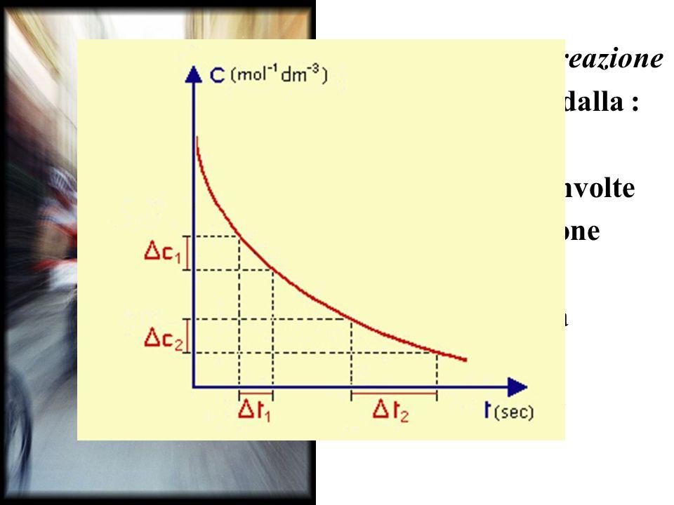 La variazione di concentrazione è data dalla differenza fra il valore di concentrazione misurato alla fine dellintervallo di tempo considerato e quell