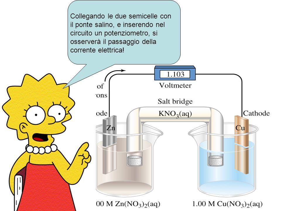 La realizzazione della pila Daniell La prima pila della storia fu la pila Daniell, formata da due semicelle: la prima costituita da una lamina di Zinc