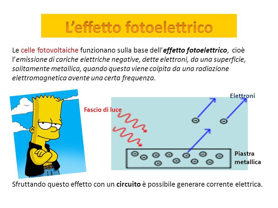 La cella fotovoltaica è un dispositivo in grado di generare elettricità quando è irradiato di energia luminosa. Le celle solari commerciali sono fatte
