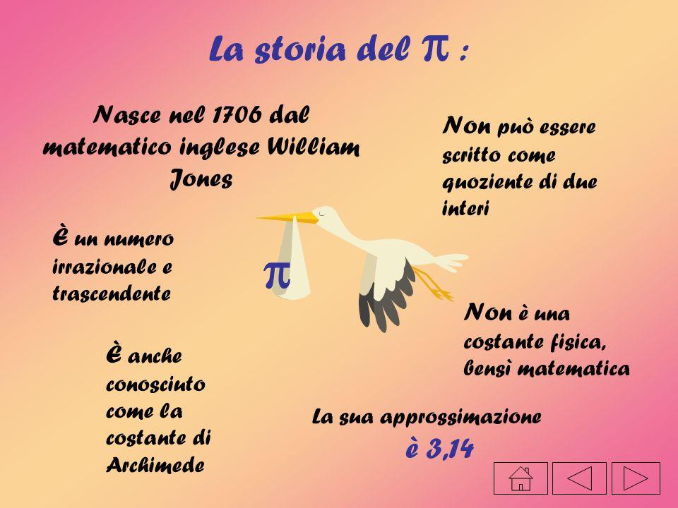 La storia del π : La sua approssimazione è 3,14 È anche conosciuto come la costante di Archimede Non è una costante fisica, bensì matematica È un nume
