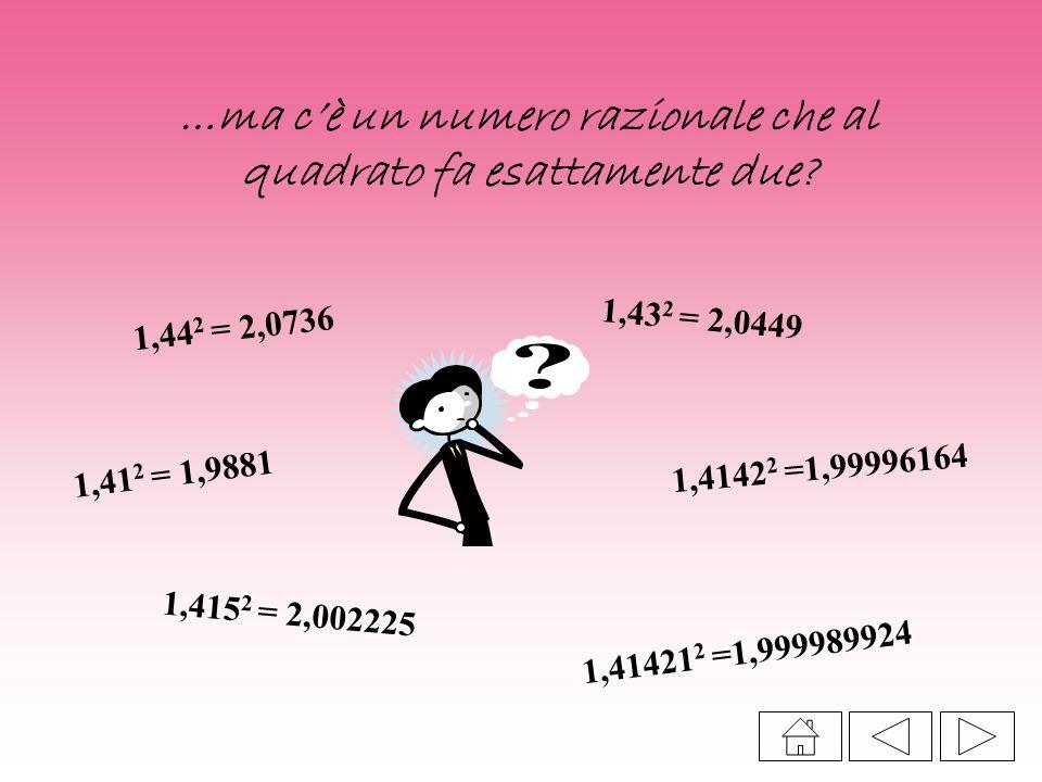 …ma cè un numero razionale che al quadrato fa esattamente due? 1,44 2 = 2,0736 1,43 2 = 2,0449 1,415 2 = 2,002225 1,41 2 = 1,9881 1,4142 2 =1,99996164