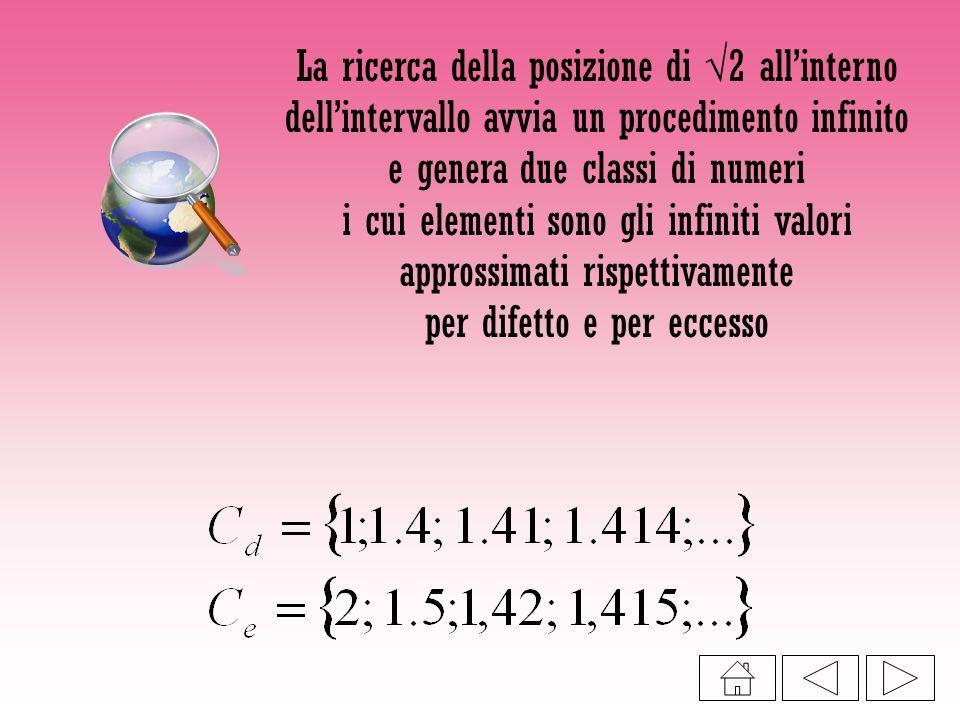 La ricerca della posizione di 2 allinterno dellintervallo avvia un procedimento infinito e genera due classi di numeri i cui elementi sono gli infinit