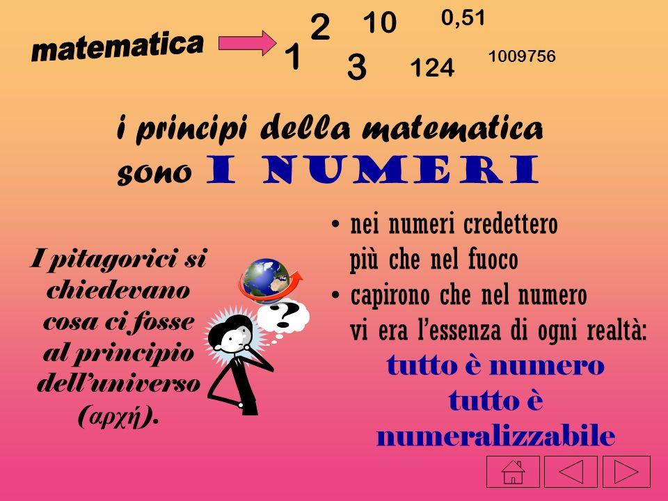i principi della matematica sono i numeri nei numeri credettero più che nel fuoco capirono che nel numero vi era lessenza di ogni realtà: tutto è nume