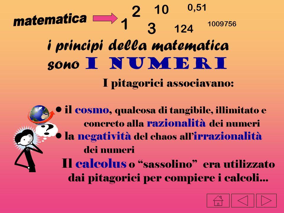 i principi della matematica sono i numeri 1 2 3 10 124 0,51 1009756 I pitagorici associavano: il cosmo, qualcosa di tangibile, illimitato e concreto a