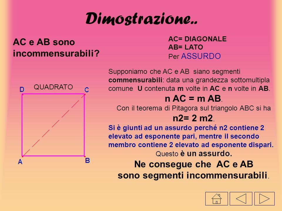 Dimostrazione.. Supponiamo che AC e AB siano segmenti commensurabili: data una grandezza sottomultipla comune U contenuta m volte in AC e n volte in A