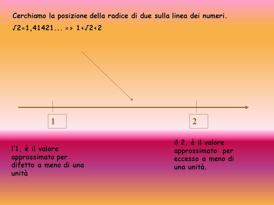 12 l1, è il valore approssimato per difetto a meno di una unità il 2, è il valore approssimato per eccesso a meno di una unità. Cerchiamo la posizione