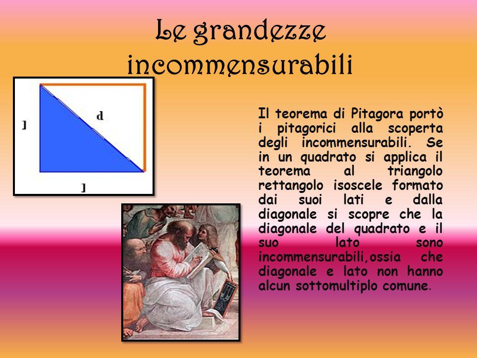 Le grandezze incommensurabili Il teorema di Pitagora portò i pitagorici alla scoperta degli incommensurabili. Se in un quadrato si applica il teorema