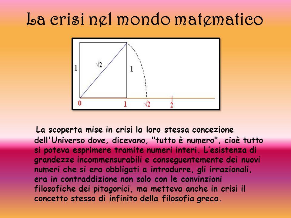 La crisi nel mondo matematico La scoperta mise in crisi la loro stessa concezione dell'Universo dove, dicevano,