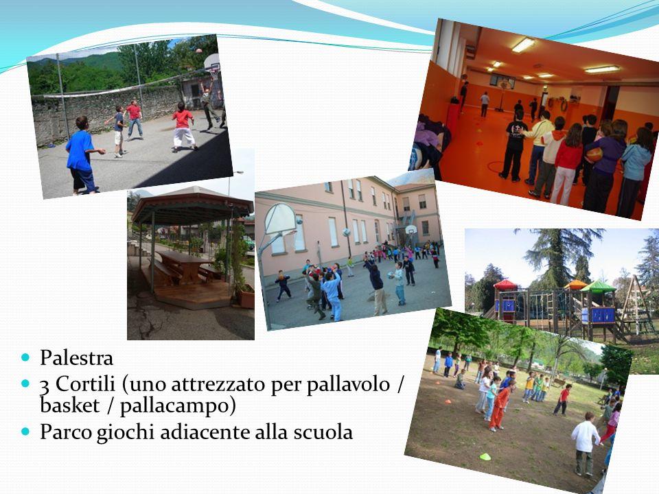 Palestra 3 Cortili (uno attrezzato per pallavolo / basket / pallacampo) Parco giochi adiacente alla scuola
