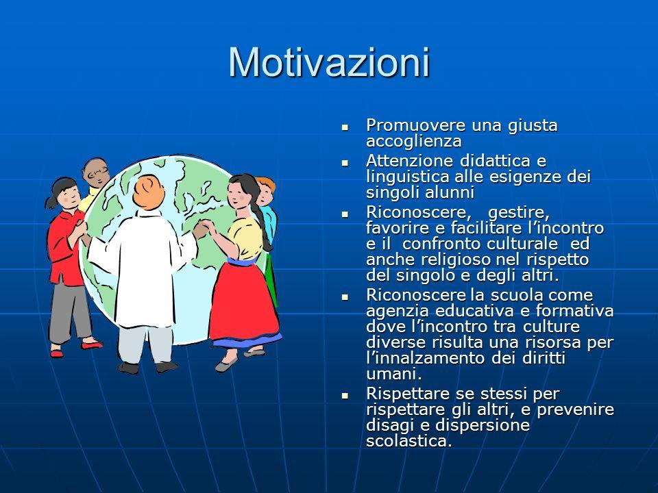 Motivazioni Promuovere una giusta accoglienza Promuovere una giusta accoglienza Attenzione didattica e linguistica alle esigenze dei singoli alunni At
