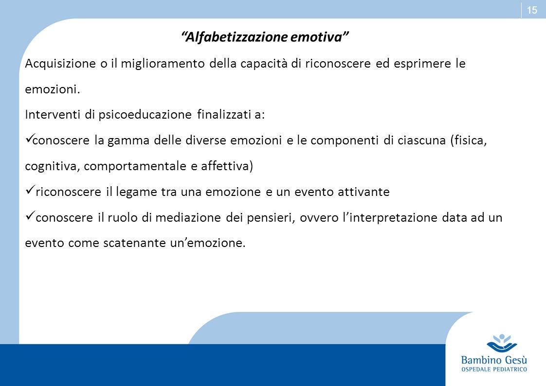 15 Alfabetizzazione emotiva Acquisizione o il miglioramento della capacità di riconoscere ed esprimere le emozioni. Interventi di psicoeducazione fina