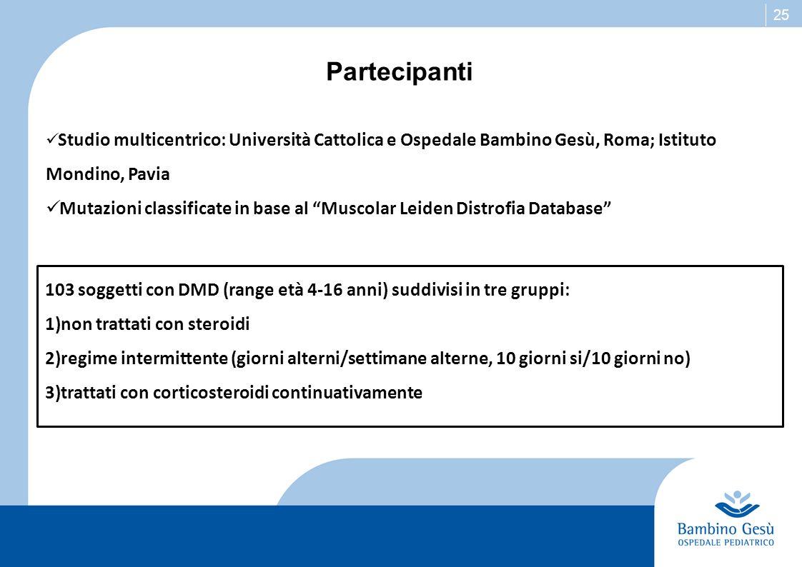 25 Partecipanti Studio multicentrico: Università Cattolica e Ospedale Bambino Gesù, Roma; Istituto Mondino, Pavia Mutazioni classificate in base al Mu