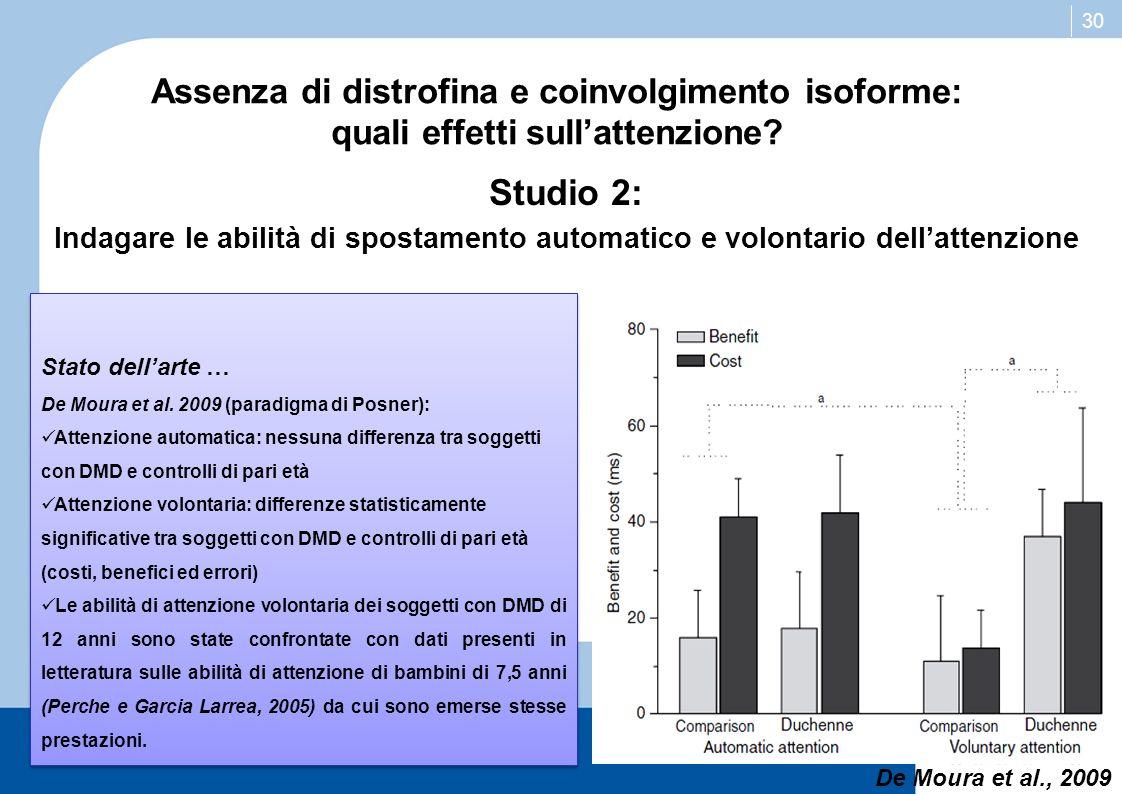 30 Assenza di distrofina e coinvolgimento isoforme: quali effetti sullattenzione? Studio 2: Indagare le abilità di spostamento automatico e volontario