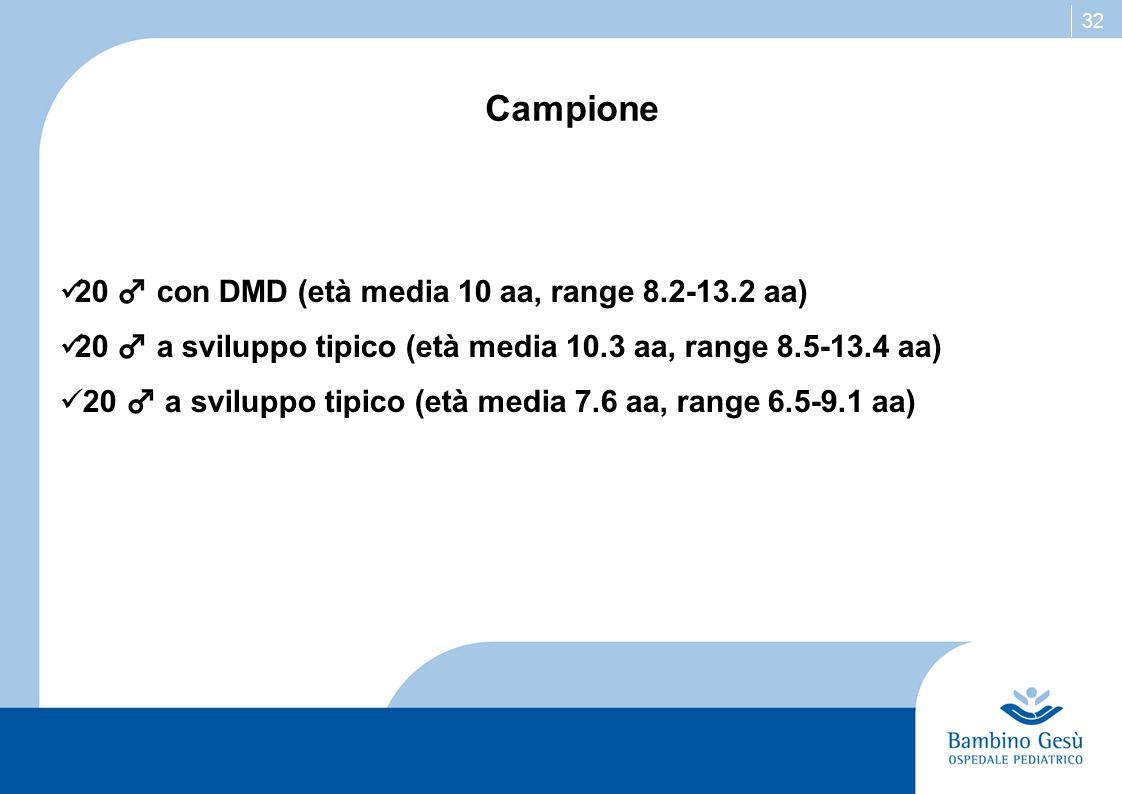 32 Campione 20 con DMD (età media 10 aa, range 8.2-13.2 aa) 20 a sviluppo tipico (età media 10.3 aa, range 8.5-13.4 aa) 20 a sviluppo tipico (età medi