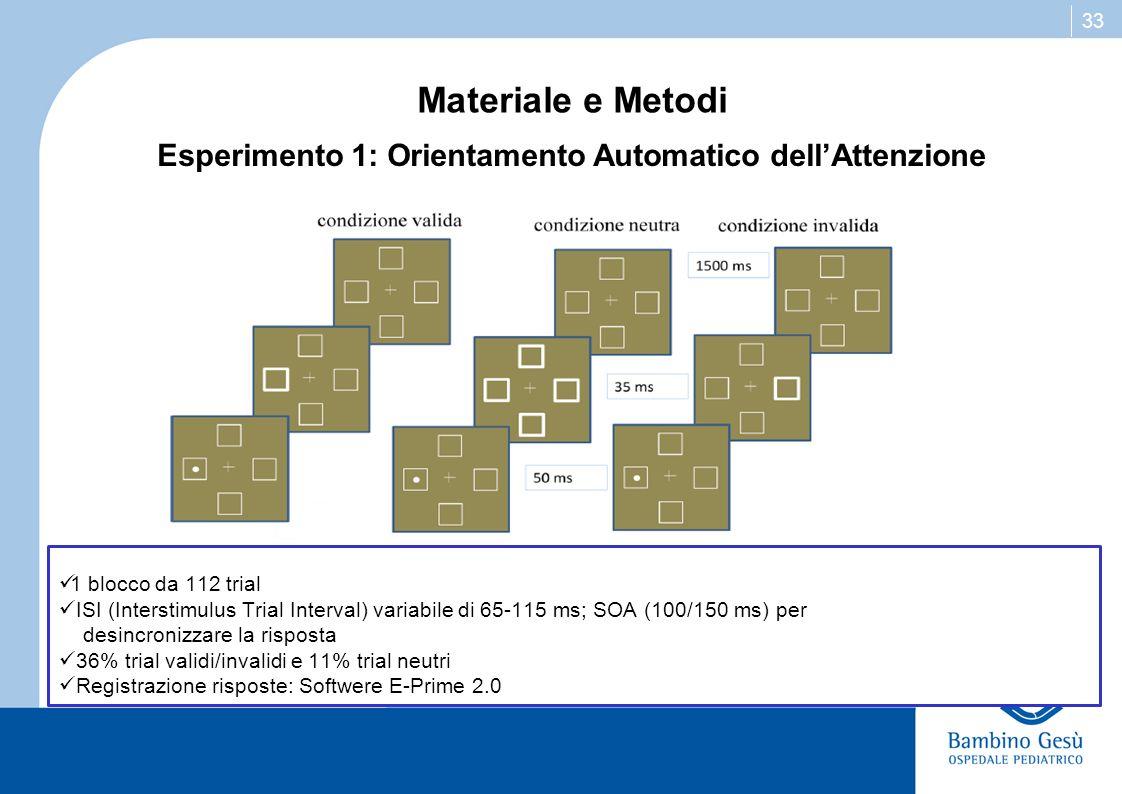 33 Materiale e Metodi Esperimento 1: Orientamento Automatico dellAttenzione 1 blocco da 112 trial ISI (Interstimulus Trial Interval) variabile di 65-1