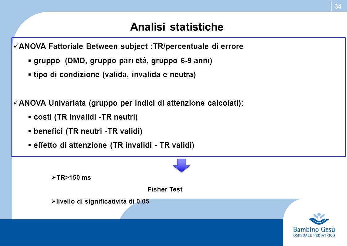 34 ANOVA Fattoriale Between subject :TR/percentuale di errore gruppo (DMD, gruppo pari età, gruppo 6-9 anni) tipo di condizione (valida, invalida e ne
