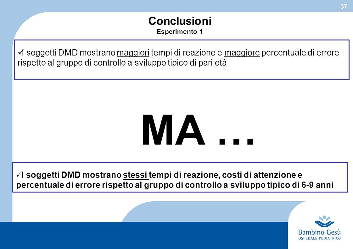 37 Conclusioni Esperimento 1 I soggetti DMD mostrano maggiori tempi di reazione e maggiore percentuale di errore rispetto al gruppo di controllo a svi