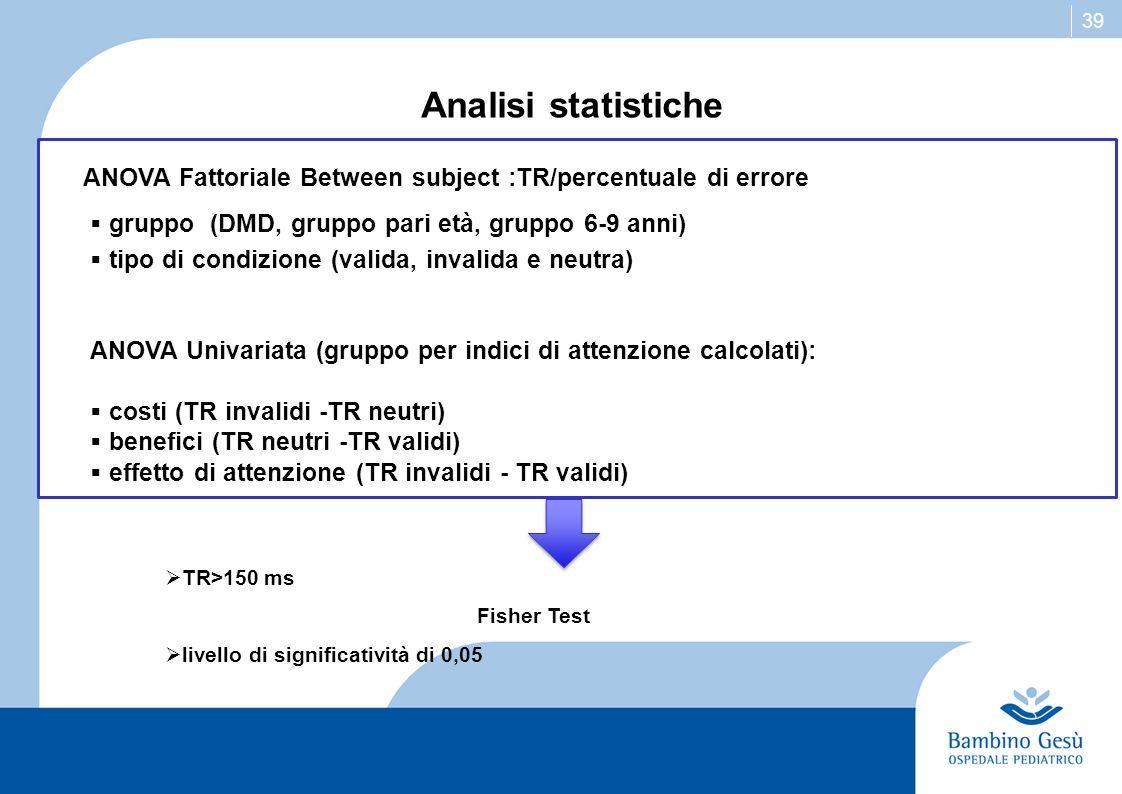 39 ANOVA Fattoriale Between subject :TR/percentuale di errore gruppo (DMD, gruppo pari età, gruppo 6-9 anni) tipo di condizione (valida, invalida e ne