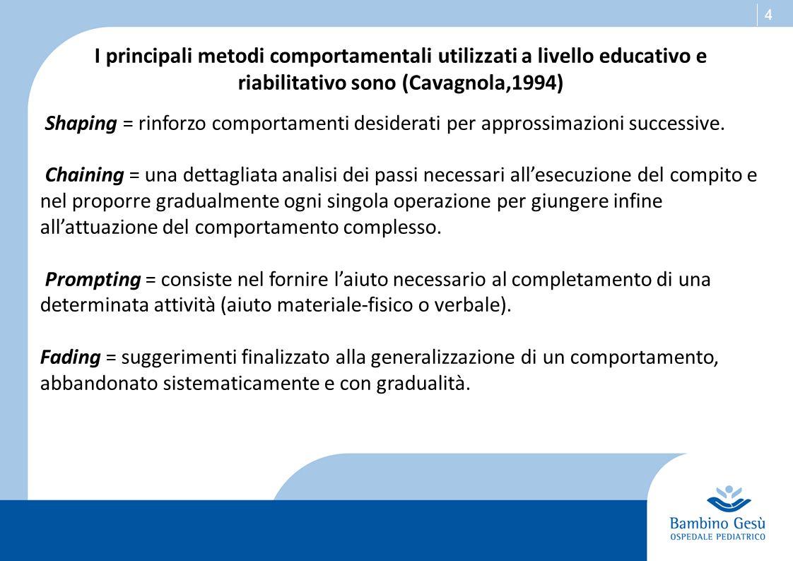 4 I principali metodi comportamentali utilizzati a livello educativo e riabilitativo sono (Cavagnola,1994) Shaping = rinforzo comportamenti desiderati