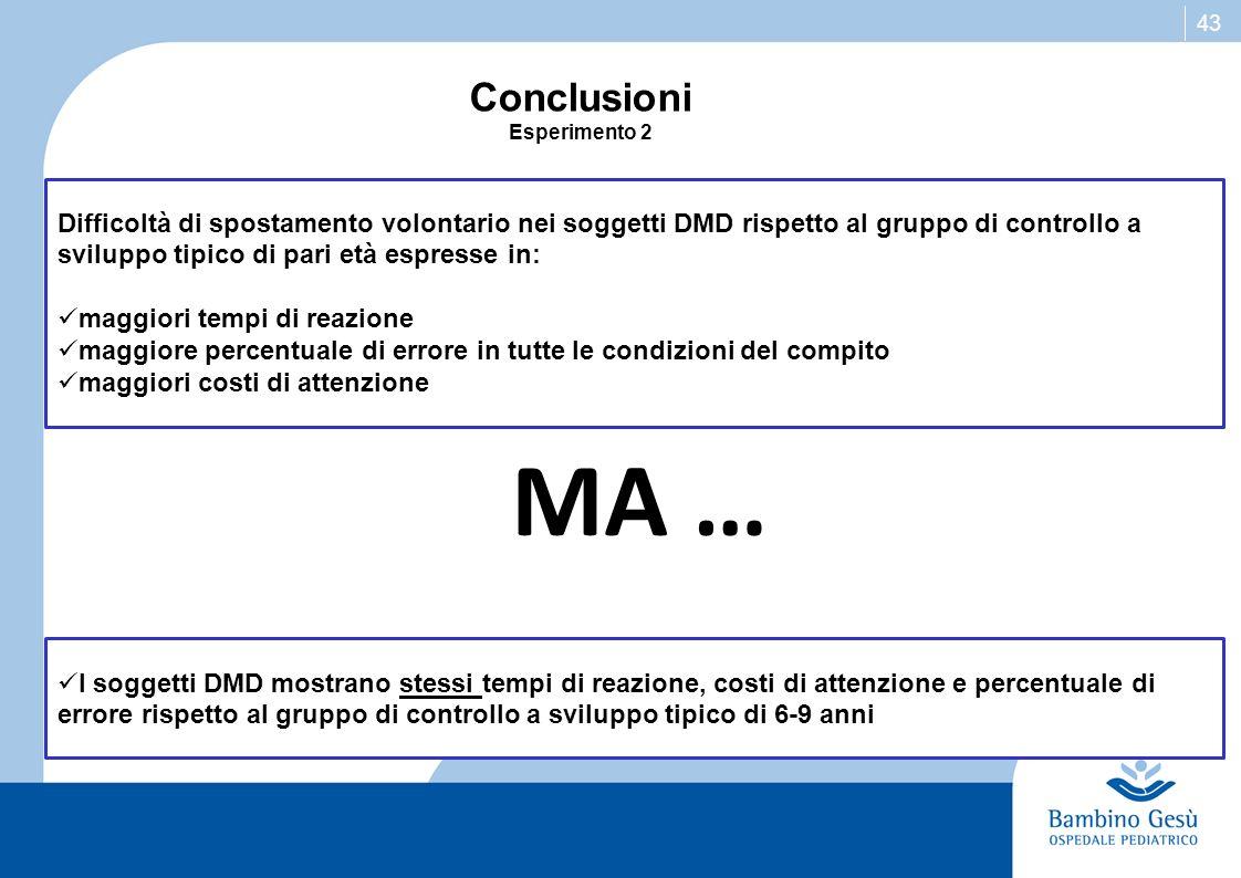 43 Conclusioni Esperimento 2 Difficoltà di spostamento volontario nei soggetti DMD rispetto al gruppo di controllo a sviluppo tipico di pari età espre