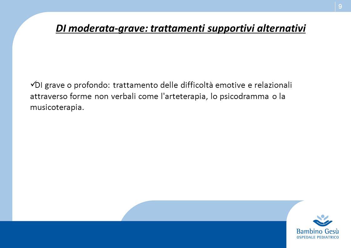 30 Assenza di distrofina e coinvolgimento isoforme: quali effetti sullattenzione.
