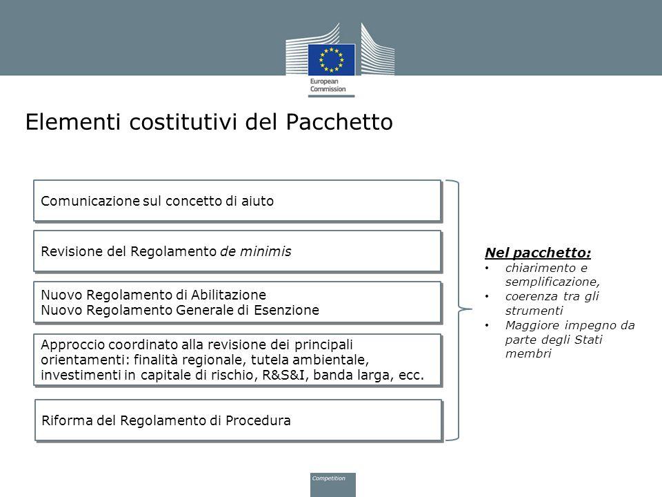 Nel pacchetto: chiarimento e semplificazione, coerenza tra gli strumenti Maggiore impegno da parte degli Stati membri Elementi costitutivi del Pacchet