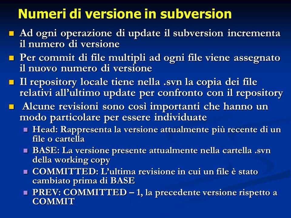 Numeri di versione in subversion Ad ogni operazione di update il subversion incrementa il numero di versione Ad ogni operazione di update il subversion incrementa il numero di versione Per commit di file multipli ad ogni file viene assegnato il nuovo numero di versione Per commit di file multipli ad ogni file viene assegnato il nuovo numero di versione Il repository locale tiene nella.svn la copia dei file relativi allultimo update per confronto con il repository Il repository locale tiene nella.svn la copia dei file relativi allultimo update per confronto con il repository Alcune revisioni sono così importanti che hanno un modo particolare per essere individuate Alcune revisioni sono così importanti che hanno un modo particolare per essere individuate Head: Rappresenta la versione attualmente più recente di un file o cartella Head: Rappresenta la versione attualmente più recente di un file o cartella BASE: La versione presente attualmente nella cartella.svn della working copy BASE: La versione presente attualmente nella cartella.svn della working copy COMMITTED: Lultima revisione in cui un file è stato cambiato prima di BASE COMMITTED: Lultima revisione in cui un file è stato cambiato prima di BASE PREV: COMMITTED – 1, la precedente versione rispetto a COMMIT PREV: COMMITTED – 1, la precedente versione rispetto a COMMIT