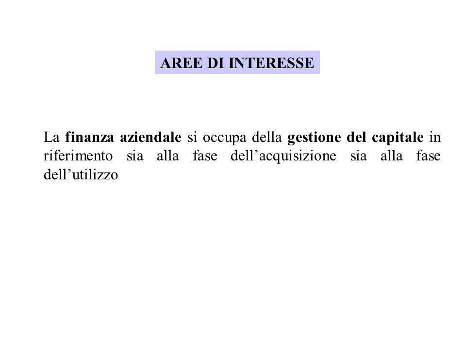 Il mutuo: costi e piano di rimborso CostiCosti: tasso dinteresse : fisso o variabile (parametro di riferimento EURIBOR).