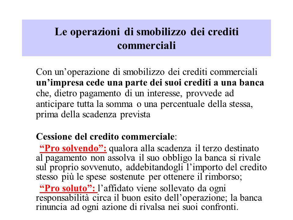 Le operazioni di smobilizzo dei crediti commerciali Con unoperazione di smobilizzo dei crediti commerciali unimpresa cede una parte dei suoi crediti a