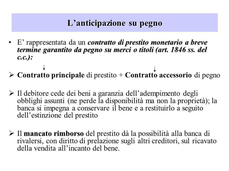 Lanticipazione su pegno contratto di prestito monetario a breve termine garantito da pegno su merci o titoli (art. 1846 ss. del c.c.):E rappresentata
