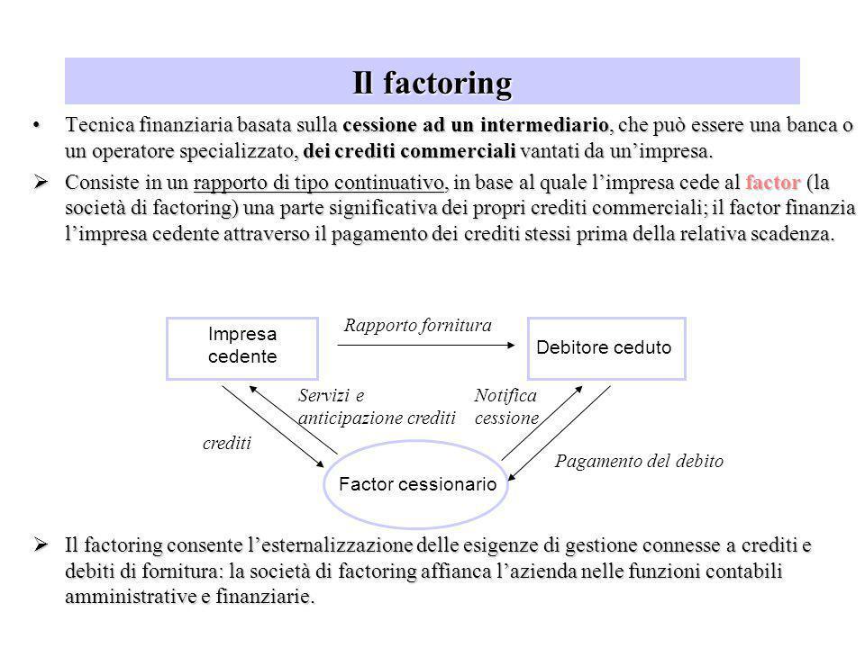 Il factoring Tecnica finanziaria basata sulla cessione ad un intermediario, che può essere una banca o un operatore specializzato, dei crediti commerc